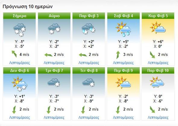 foreca2222