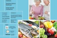 """Εκδήλωση στο Γ"""" ΚΑΠΗ Κοζάνης για τη Μεσογειακή διατροφή στην τρίτη ηλικία"""