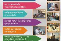 1ο ΕΠΑΛ Σερβίων: Πρόσκληση ενδιαφέροντος προς τις τοπικές επιχειρήσεις για συμμετοχή στη Μαθητεία