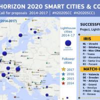 Παγκόσμια ήμερα των Πόλεων και το Ευρωπαϊκό Έργο Stardust