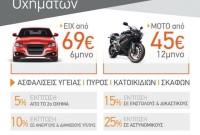 Χαμηλά ασφάλιστρα οχημάτων και εκπτώσεις από την εταιρία V Brokers στην Κοζάνη
