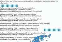 Let's do it στον Δήμο Κοζάνης – Δείτε τις φετινές δράσεις