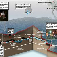 Πώς εγκλωβίστηκαν τα 12 παιδιά στη σπηλιά της Ταϊλάνδης