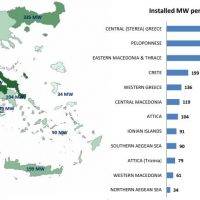 Η Αιολική Ενέργεια στην Ελλάδα το πρώτο εξάμηνο 2018 – Χαμηλά η Δυτική Μακεδονία σε αιολικές εγκαταστάσεις