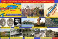 Ο Γρανικός ποταμός και η μάχη που έδωσε ο Μέγας Αλέξανδρος κόντρα στους Πέρσες του  Δαρείου του Γ' – Του Σταύρου Π. Καπλάνογλου