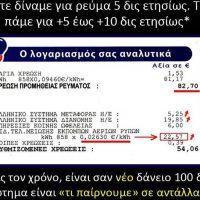 Κατάργηση του ΕΤΜΕΑΡ και όλων των ρυθμιζόμενων χρεώσεων, τώρα! Του Στέφανου Πράσσου