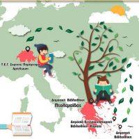 «Τα παραμύθια μας ταξιδεύουν…»: Πρόγραμμα ανταλλαγής παραμυθιών από τη Δημοτική Βιβλιοθήκη Πτολεμαΐδας