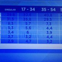 Αποτελέσματα εκλογών: Πως ψήφισαν και ποια κόμματα προτίμησαν οι ψηφοφόροι ανάλογα με την ηλικία τους
