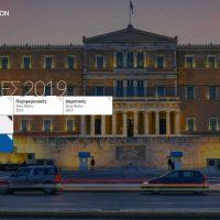 Δείτε σε συνεχή ροή τα αποτελέσματα των Εθνικών Εκλογών 2019 στην Π.Ε. Κοζάνης