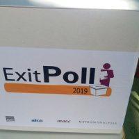 Αυτό είναι το κοινό Exit Poll  για τις Εθνικές Εκλογές 2019 – Μεγάλη η διαφορά ΝΔ – ΣΥΡΙΖΑ και αυτοδυναμία!