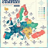 Οι αρχαιότερες επιχειρήσεις στην Ευρώπη – Η ελληνική, με ιστορία από το 1785
