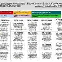 Το πρόγραμμα κίνησης για το έργο Καταπολέμησης Κουνουπιών της Περιφέρειας Δυτικής Μακεδονίας