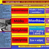 Η προέλευση των ποντιακών λέξεων Νυφοσκέπασμαν, Μάθα, Πενεμέντσα, Συγκόρτσια – Γράφει η Δέσποινα Μιχαηλίδου Καπλάνογλου