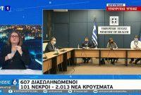 Ενημέρωση του Υπουργείου Υγείας για τον κορονοϊό: «Το δεύτερο κύμα δεν λέει να φύγει – Θα έχουμε πίεση τις επόμενες 7-14 ημέρες»