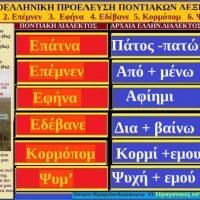 Λέξεις και φράσεις τη ποντιακής διαλέκτου με ρίζες από την αρχαιοελληνική διάλεκτο – Της Δέσποινας Μιχαηλίδου Καπλάνογλου