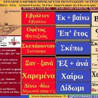 Ποντιακές λέξεις από ποντιακούς στίχους με αρχαιοελληνική προέλευση – Της Δέσποινας Μιχαηλίδου Καπλάνογλου