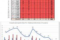 Η γεωγραφική κατανομή των χθεσινών 9 κρουσμάτων κορονοϊού στην Π.Ε. Κοζάνης