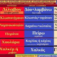 Ποντιακές λέξεις από την ποντιακή κουζίνα με αρχαιοελληνική προέλευση – Της Δέσποινας Μιχαηλίδου – Καπλάνογλου