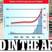 Χάος στην Βρετανία: Άδεια ράφια στα σούπερ μάρκετ και έκκληση να παρέμβει ακόμα και ο στρατός