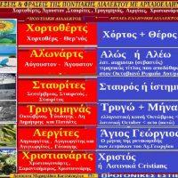 Λέξεις και φράσεις της ποντιακής διαλέκτου με αρχαιοελληνικές ρίζες – Γράφει η Δέσποινα Μιχαηλίδoυ Καπλάνογλου